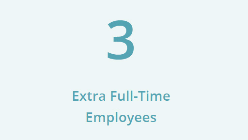 Cleaning Full Time Employee
