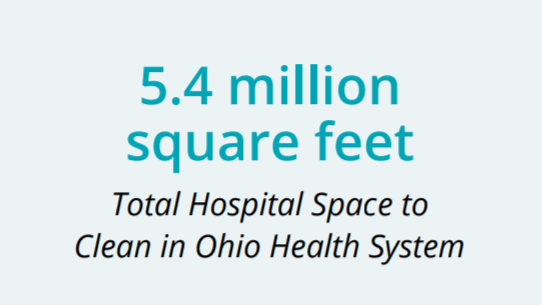 Ohio Health Cleanable Space